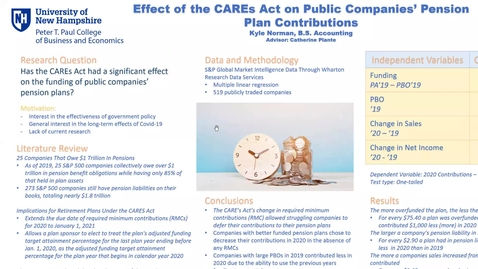 Thumbnail for entry PCBE URC Poster Session II - Effect of the CAREs Act on Public Companies' Pension Plan Contributions