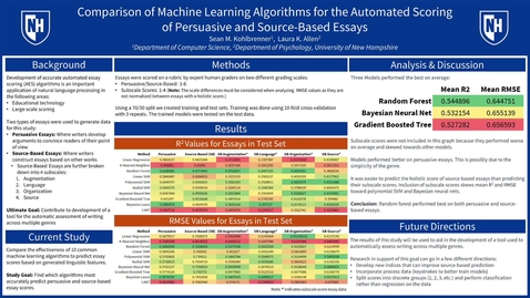 Thumbnail for entry Comparison of Machine Learning Algorithms for the Automated Scoring of Persuasive and Source-Based Essays