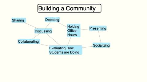 Thumbnail for entry Building a Classroom Community in Pandemic Times