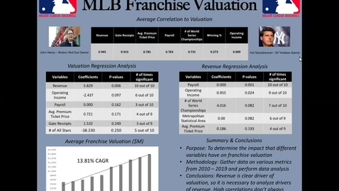 Thumbnail for entry HONORS.MLB-Franchise-Valuation