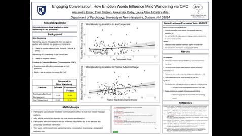 Thumbnail for entry Engaging Conversation: How Emotion Words Influence Mind Wandering via CMC