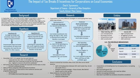Thumbnail for entry HONORS.The-Impact-of-Tax-Breaks-&-Incentives-on-Local-Economies