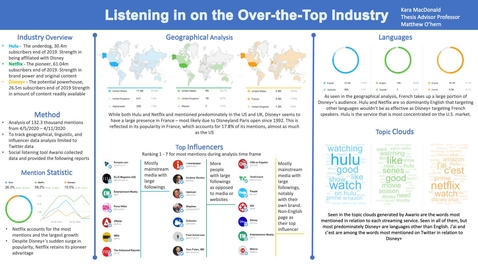 Thumbnail for entry Listening in on the Over the Top Industry