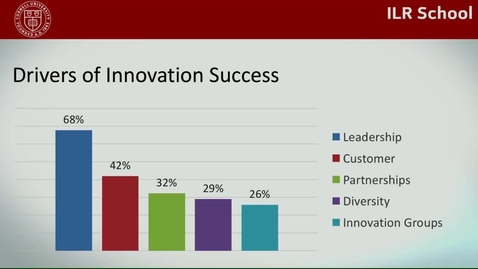 Thumbnail for entry Consistent Drivers of Innovation Success
