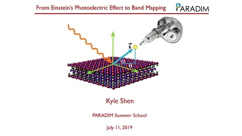 Thumbnail for entry From Einstein's Photoelectric Effect to Band Mapping. (Shen)