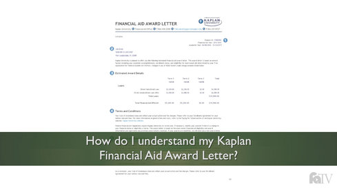 How do I understand my Kaplan Financial Aid Award Letter?