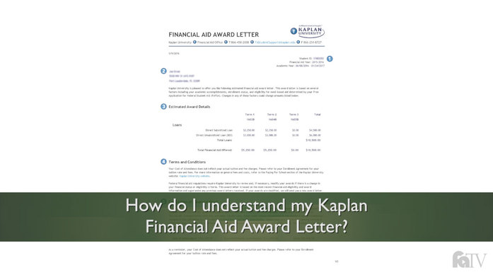 How do I understand my Kaplan Financial Aid Award Letter