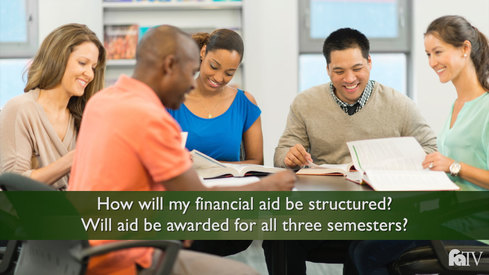 How will my financial aid be structured? Will aid be awarded for all three semesters?