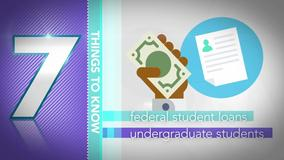 Thumbnail of A Minute to Learn It - Federal Direct Student Loans for Undergrads