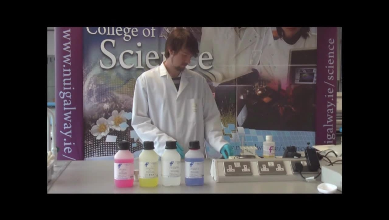 Catalase - pH effect experiment