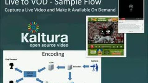 Thumbnail for entry Capture Live Video and Make it Available On Demand  | Kaltura Video Tutorial