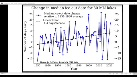 Thumbnail for entry Climate Change in Minnesota (Oct 2021)