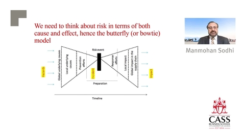 Thumbnail for entry Making Your Organisation and Supply Chain Resilient and Adaptable for COVID-19 - Professor Manmohan Sodhi
